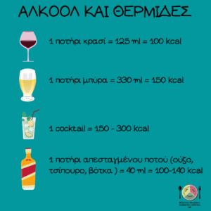 αλκοόλ και θερμίδες